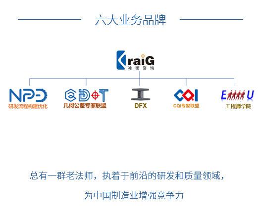 冰衡咨询6大业务品牌